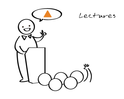 Illustration: Lectures